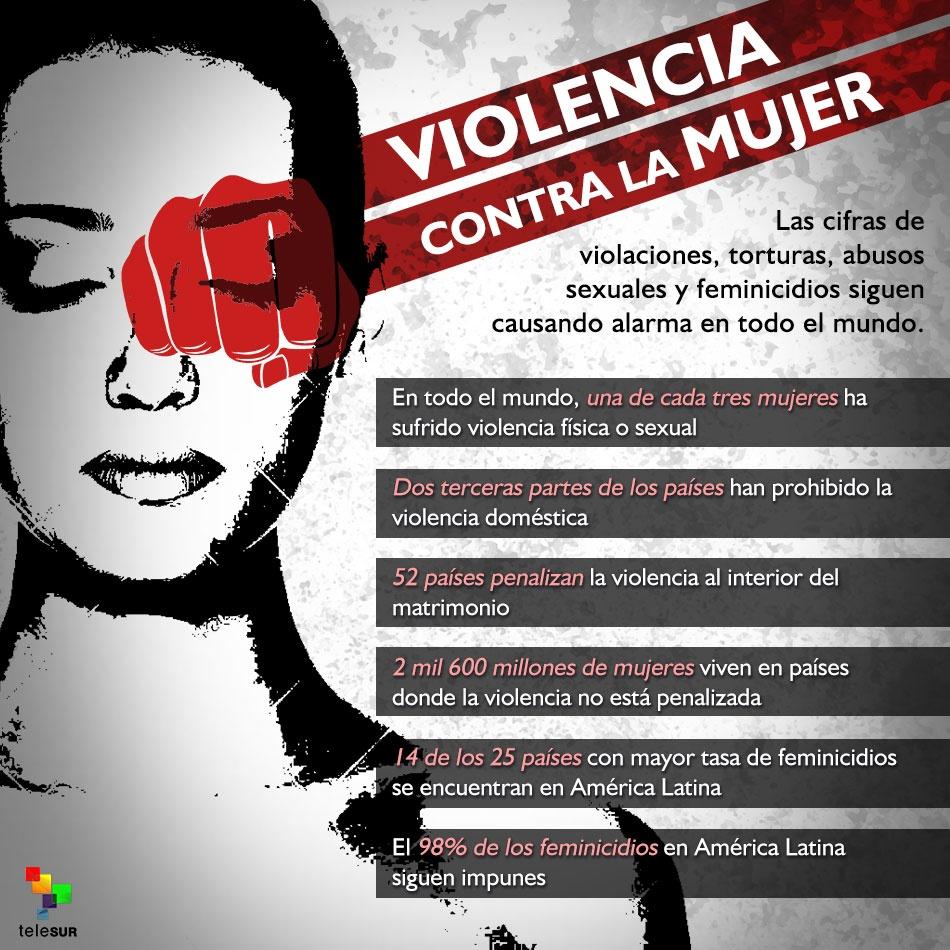 infografia-violenciacontralamujer-950×950.jpg_180432731