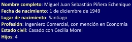Sebastian Piñera p1 data