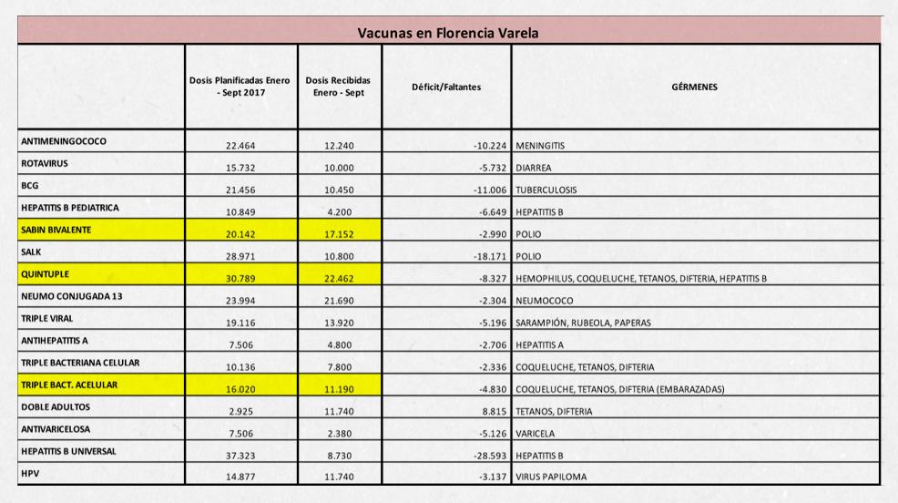 vacunas-varela1