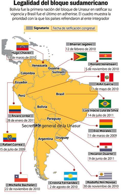 Legalidad-bloque-sudamericano_LRZIMA20180502_0045_11
