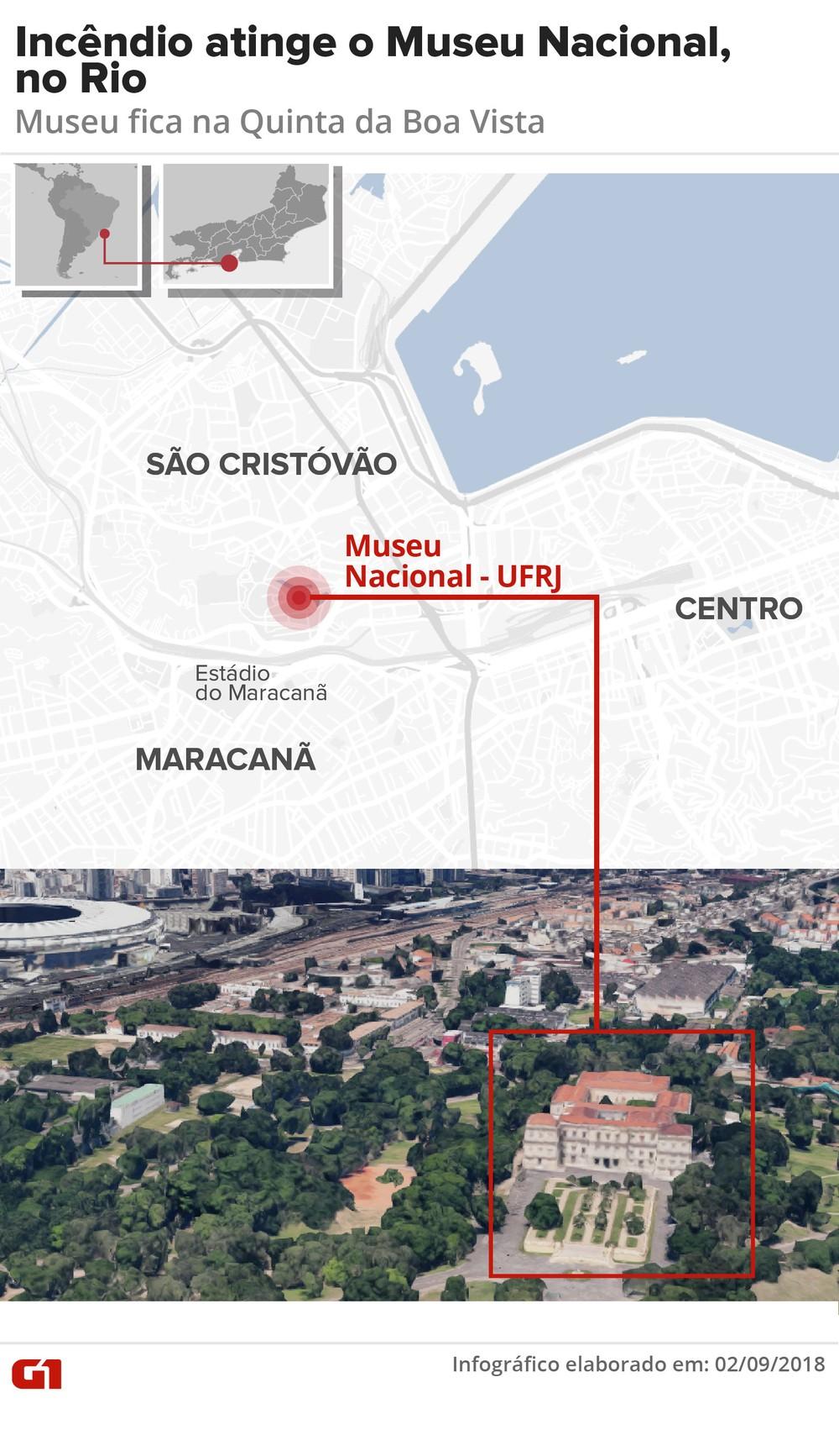 incendio-museu-nacional-rio