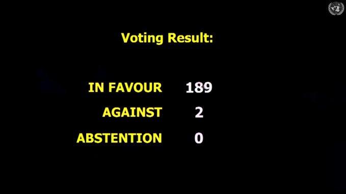 1101-Votación contra el Bloqueo 2018