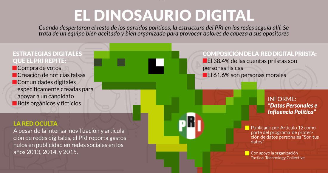 dinosaurio-digital
