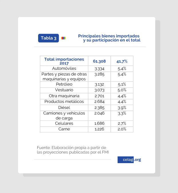 el-sector-externo-chileno-06